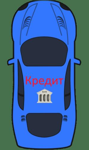 Выкуп кредитных авто в Краснодаре
