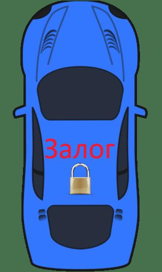 Выкуп залоговых авто в Краснодаре